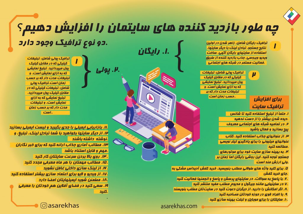 اینفوگرافیک، راه های افزایش ترافیک سایت